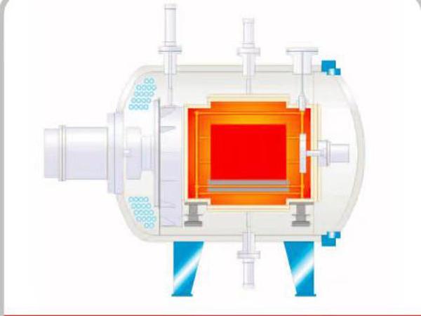 单室卧式高压高流率气淬炉(交替气冷型)